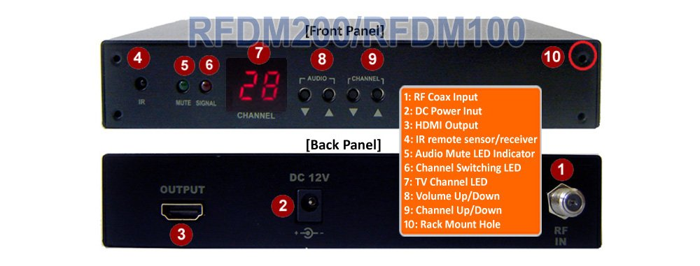 Amazon.com: Analog UHF VHF Cable TV Tuner - RF Coax To HDMI TV Converter: Computers & Accessories