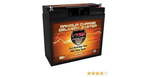 VMAX V20-600 Backup 20ah Battery 12V 20ah Replacement Compatible with A.P.C SU2200RMXLINET A