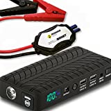 Rugged Geek RG1000 Safety 1000A Portable Car Jump Starter, Battery Booster Pack and Power Supply with LCD Display, INTELLIBOOST Smart Cables, LED Flashlight and USB & Laptop Charging. NEW!