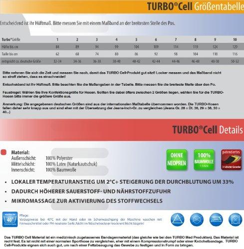 TURBO Cell - Faja tonificante, postparto, tras liposucción: Amazon.es: Salud y cuidado personal