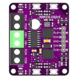 Maker Drive 1A Dual Channel H-Bridge Motor Driver