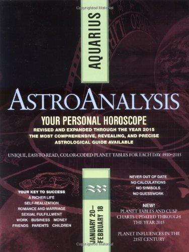 Astroanalysis  Aquarius  Astroanalysis Horoscopes