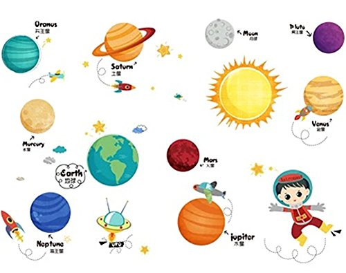 IceyDecaL Educational Solar System Wall Decals Decor Art Peel Stick, Large Removable, Fun Planets in Space Wall Stickers-Space Exploration by by IceyDecaL