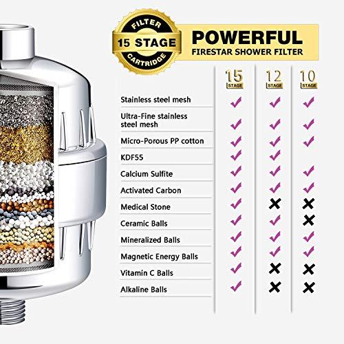 Buy hard water shower filter