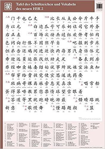 asiatische zeichen und bedeutungen
