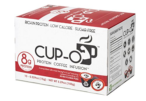 CUP-O Protein Coffee Infusion (10 count) - Collagen Protein Coffee Pods /K-cup - Premium Collagen Protein & 100% Arabica Coffee Beans