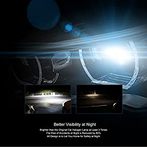 CAR ROVER H1 LED Headlight Bulb, 72W 10800Lumens Extremely Bright CSP Y19 Chip LED Conversion Kit, Xenon White 6000K, 3 Year Warranty