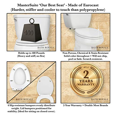 Bemis 500ec 006 Wood Round Toilet Seat With Easy Clean