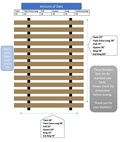 Spring Solution Heavy duty wooden slats, Queen