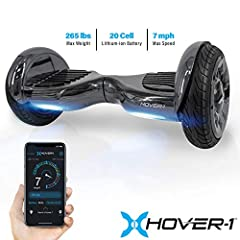 Sometimes bigger really is better. This is the HOVER-1 TITAN, a hover board that takes no prisoners. It's tough, it's sleek, and it's smart. Hop aboard and get ready for a ride like no other – and a ride that sounds like no other, either, tha...