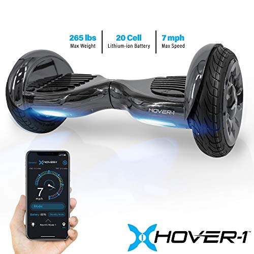 Hover-1 Titan Electric Self-Balancing Hoverboard Scooter with 10″ Tires