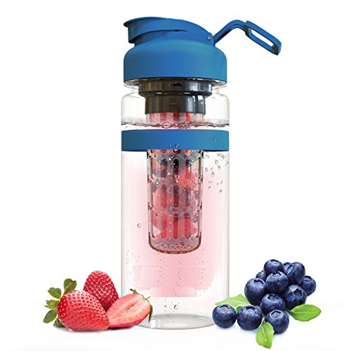 Healthful Hydration Fruit Infusing Infuser Water Bottle, 32oz Ounce (Blue Color)
