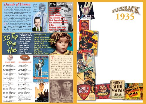 1935 Flickback DVD Greeting Card: 82nd Birthday or 82nd Anniversary Photo #2