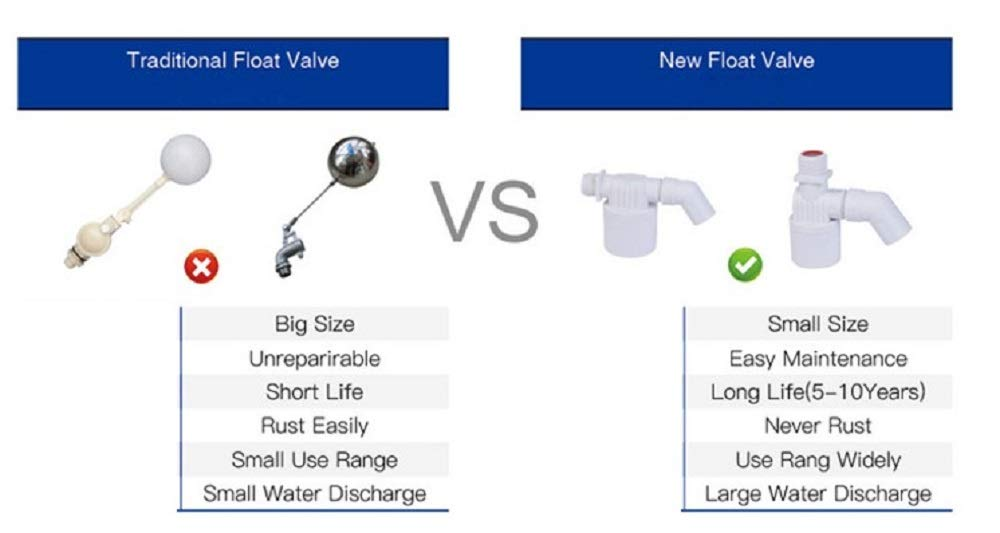 Xuee 1//23//4 1Side-Entry Built-in//Built-in Embedded Float Valve Water Level Control Valve for Solar Water Tank 1//2 Side
