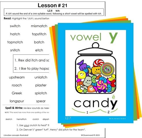 LiteraSee Concepts Illustrated, COMPLETE: CARDS & LESSON PLANS (lesson plan downloads) - levels one to five PDF