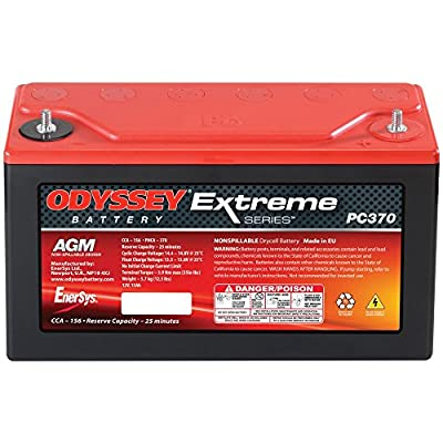 Odyssey ER15 Extreme Racing Battery