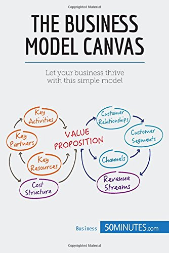 The Business Model Canvas: Let your business thrive with thi