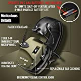 ZOHAN EM054 Electronic Shooting Ear Protection
