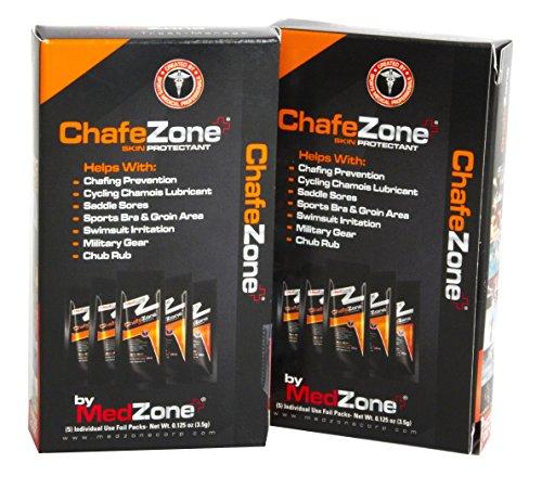 ChafeZone Skin Protectant