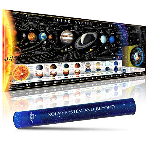 STAR BUILDERS Solar System and Beyond Map - Part of the Milky Way Galaxy - Spellbinding Poster in Tube with All Moons, Planets, Dwarf Planets, Voyager 1 & 2, Interstellar Rock, Alpha Centauri and more (Map Solar System)