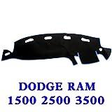 01 ram dash cover - New Original Car Dashboard Carpet Dash board Cover Mat fit DODGE RAM 1500 2500 3500 BLUE 98-01