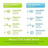 AUVON 32 Modes TENS Unit Muscle Stimulator