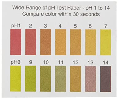 Amazon American Educational Wide Range Color Chart Ph 1 To 14