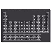 "1x Poster Periodic Table of the Elements For Test Teaching Room Office Wall Deco Prints 30x20"" (75x50cm) (011)"