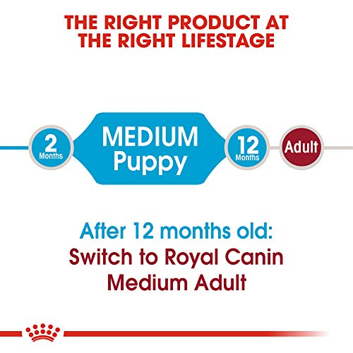 Royal Canin Medium Puppy Dry Dog Food, 30 Lb. by Royal Canin (Image #3)