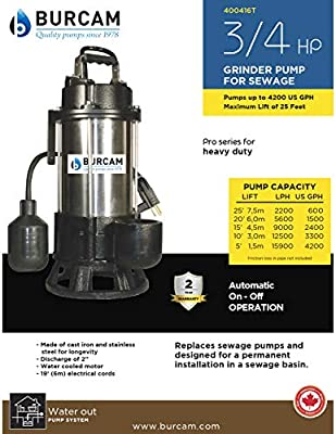 BurCam Heavy-Duty Stainless Steel/Cast Iron Grinder Pump - 4200 GPH, 3/4 HP, Model# 400416T