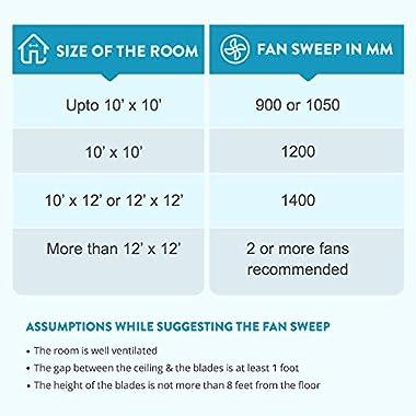 Bajaj Maxima 600mm Ceiling Fan (White) 14