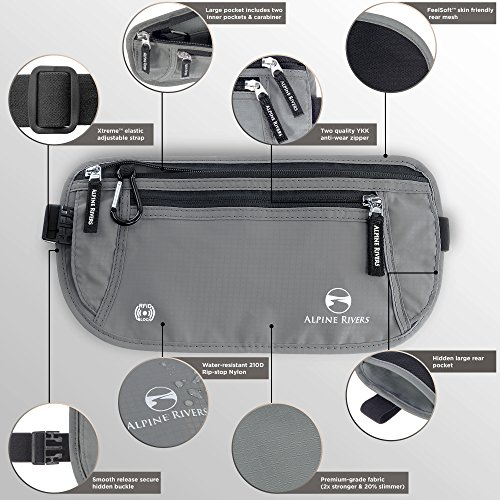 Money Belt - RFID Blocking Hidden Travel Wallet + 7 Bonus Sleeves