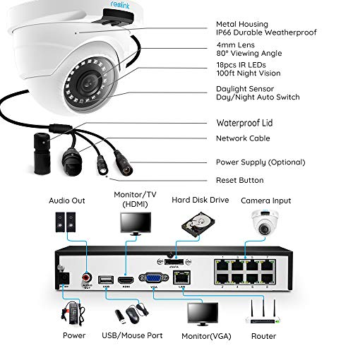 Buy wired camera system 1080p