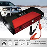 Jump Starter Power Pack - 600A Peak 12000mAh by Azorro-Portable Compact Powerbank Booster Multi-Function Charger For Cars,Trucks, Laptops, Phones with Emergency Flashlight, Safety Hammer, Belt Cutter