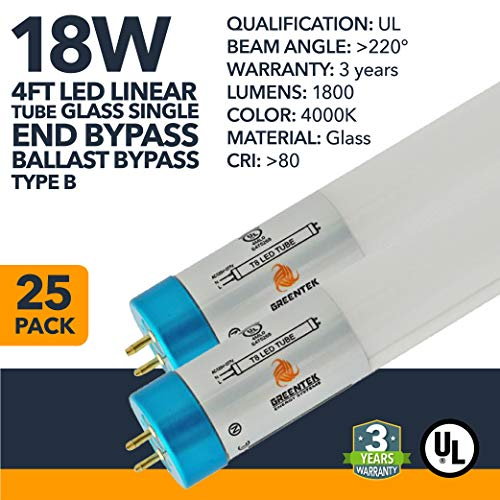 Green Led Light Tubes in US - 5