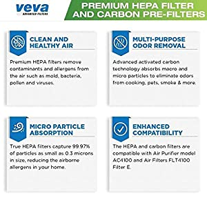 Complete Premium True HEPA Replacement Filter 3 Pack Including 4 Precut Activated Carbon Pre-Filters for HPA300 compatible with HW Air Purifier 300 and Filter R by VEVA Advanced Filters