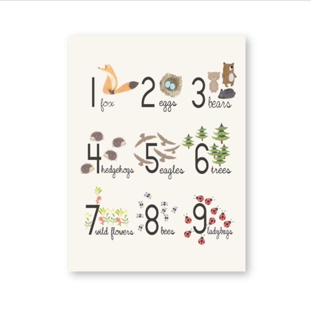 50x70cmx2 sin marco Alfabeto y n/úmero de carteles e impresiones educativas vivero pared arte lienzo pintura cuadros habitaci/ón infantil decoraci/ón de la pared