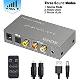 EASYCEL 192KHz Digital to Analog Audio DAC Converter with Volume Control/IR Remote Control/Sound Mode Selection, Optical SPDIF Toslink Coaxial to RCA Analog Stereo L/R and 3.5mm Aux Converter