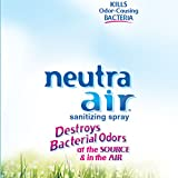 Lysol Neutra Air Freshmatic Automatic Spray Air