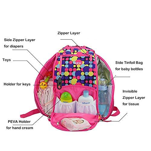 Gran capacidad mochila para pañales Mummy vivero calor preservación bolsa de pañales para bebé por toprated azul Blue+Pink rosa