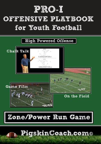 PRO-I Offensive Playbook for Youth Football - Zone/Power Run - Zone Offense Football