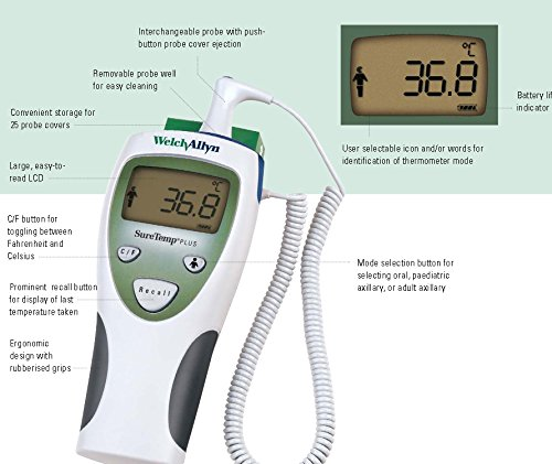 Welch Allyn SureTemp Plus 690 Electronic Thermometer with Wall Mount and 9ft Oral Probe