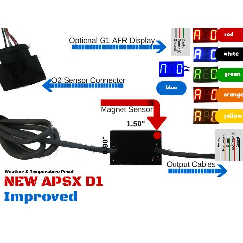 51ai6ZCPacL amazon com apsx d1 wideband controller and g1 led afr display apsx wideband wiring diagram at gsmx.co