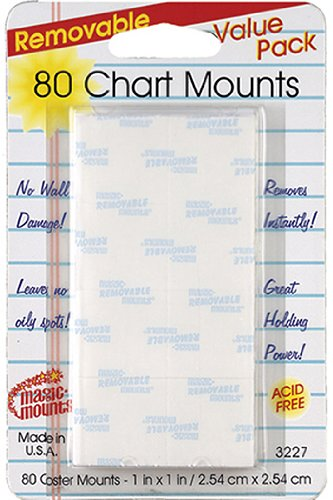 80 Chart Mounts--Removable, 1