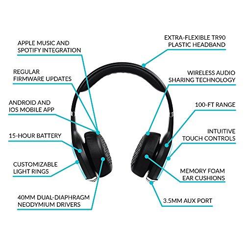 b39fa7779dd 70%OFF Wearhaus Arc On-Ear Bluetooth Headphones with Wireless Music  Sharing, Customizable
