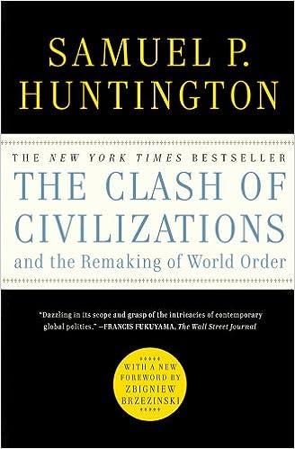 huntington political science