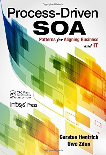 process-driven-soa-patterns-for-aligning-business-and-it-infosys-press