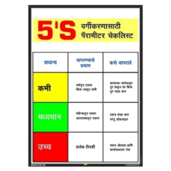 Mr  Safe - 5S Sorting Parameter Checklist Poster in Marathi