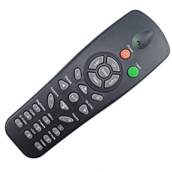 CK Global Brand Projector Remote Control for OPTOMA TX7156