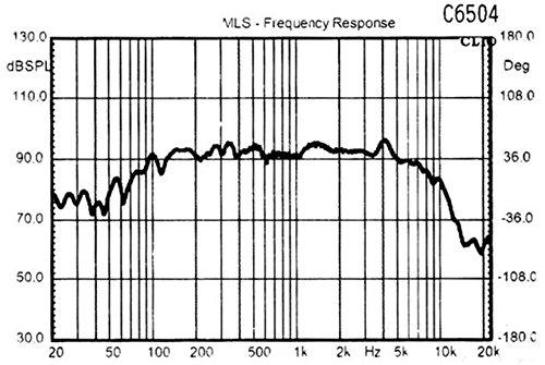 Dibeisi Tieft/öner C6504-4 4Ohm 125Watt 6,5